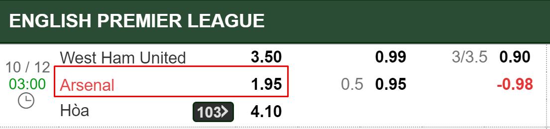 Hướng dẫn cách đọc tỷ lệ kèo bóng đá Châu Âu cơ bản tại V9bet